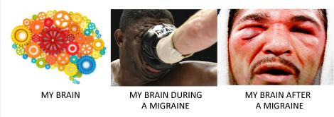 ANATOMY OF MY MIGRAINE HEADACHE